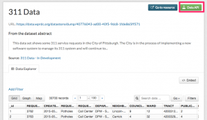 311_Data_-_In_Development_-_311_Data_-_WPRDC_2